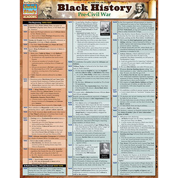Image For Barcharts - Black History: Pre Civil War