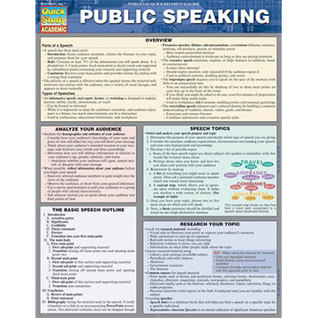 Image For Barcharts - Public Speaking