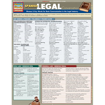 Image For Barcharts - Spanish Legal Conversation