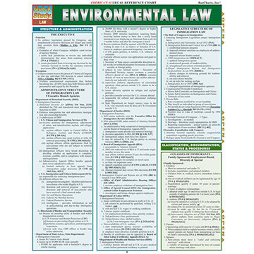 Image For Barcharts - Environmental Law