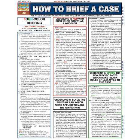 Image For Barcharts - How to Brief a Case